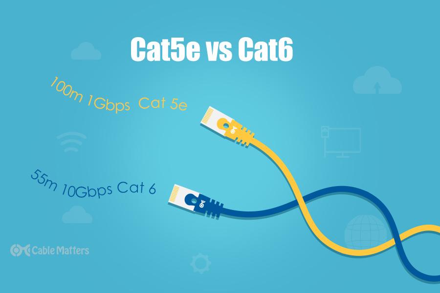 [DIAGRAM_3ER]  Cat5e vs. Cat6 | Cat6 Wiring Diagram For Homes |  | Cable Matters