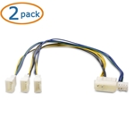 Cable Matters 2-Pack PWM 3-Fan Splitter Cable with Molex Power 1 Foot