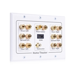 Cable Matters Triple Gang 7.1 Speaker Wall Plate with HDMI (Home Theater Wall Plate/Banana Plug Wall Plate)