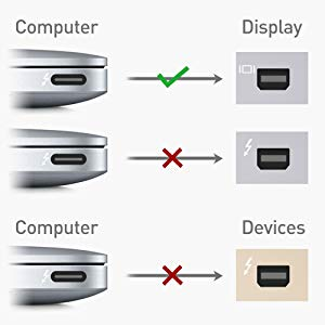 Mini DisplayPort Display