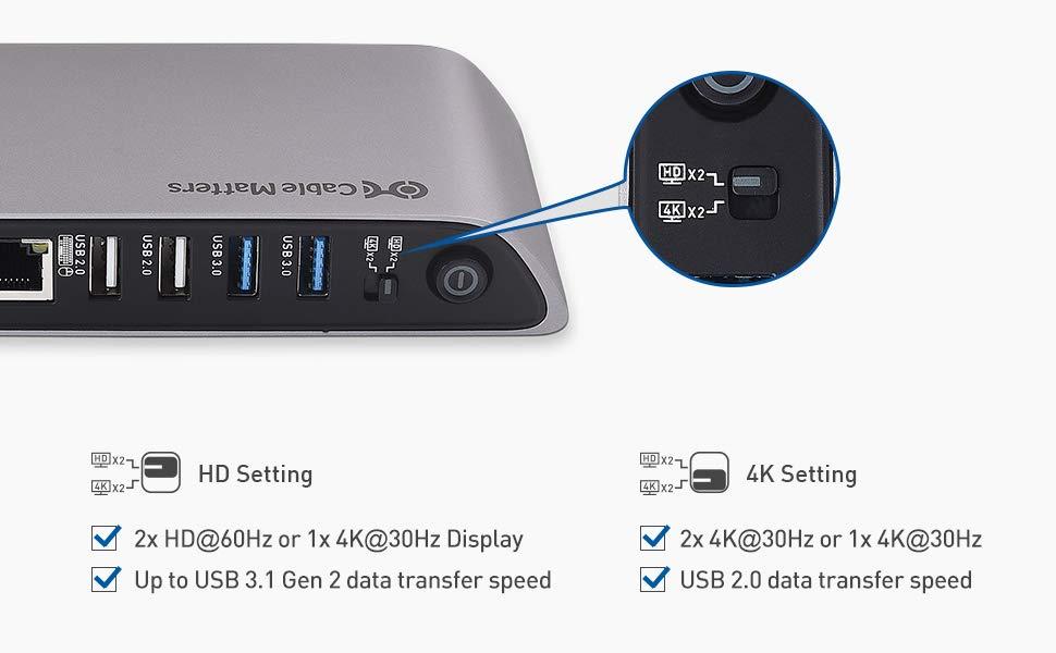 Dynamic Bandwidth Configuration Switch