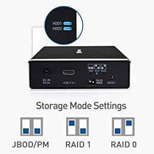 Programmable RAID Storage