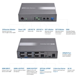 Cable Matters 4x2 4K 60Hz HDMI Matrix Switch