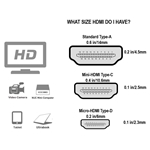 Cable Matters High Speed HDMI to Micro HDMI Cable (Micro HDMI to HDMI) 4K Resolution Ready